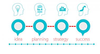 Zapracování přípomínek do Návrhu struktury Strategie